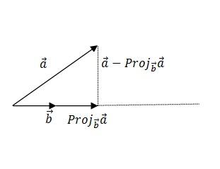 ریاضی - بردار - بردار در فضا - حاصلضرب خارجی