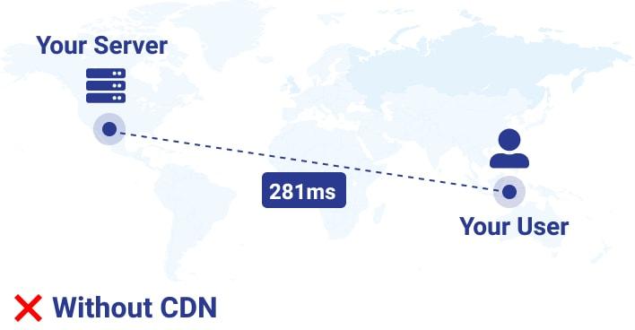 سایتی که از CDN استفاده نمیکند